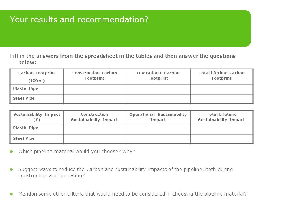 Your results and recommendation. Which pipeline material would you choose.
