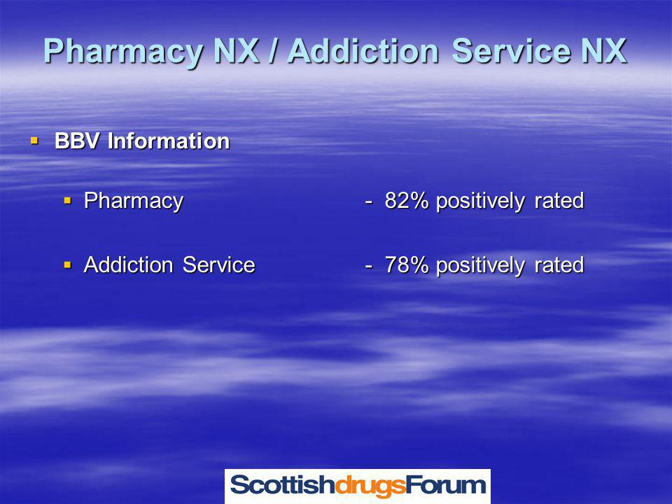 Pharmacy NX / Addiction Service NX  BBV Information  Pharmacy - 82% positively rated  Addiction Service - 78% positively rated