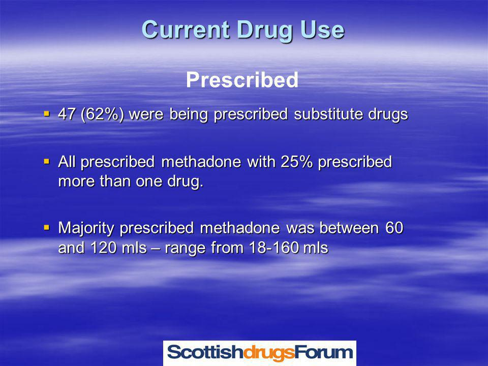 Current Drug Use  47 (62%) were being prescribed substitute drugs  All prescribed methadone with 25% prescribed more than one drug.