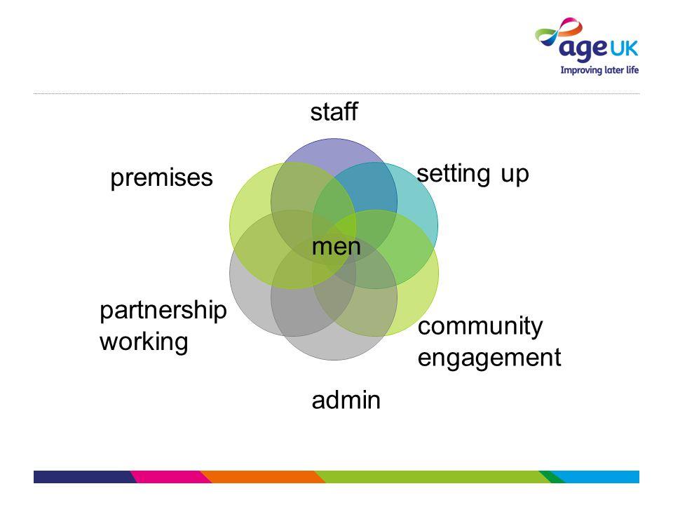 staff setting up premises admin men partnership working community engagement
