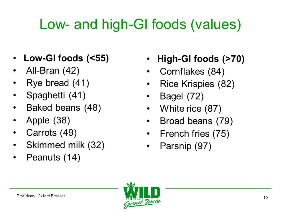 13 Low- and high-GI foods (values) Low-GI foods (<55) All-Bran (42) Rye bread (41) Spaghetti (41) Baked beans (48) Apple (38) Carrots (49) Skimmed milk (32) Peanuts (14) High-GI foods (>70) Cornflakes (84) Rice Krispies (82) Bagel (72) White rice (87) Broad beans (79) French fries (75) Parsnip (97) Prof Henry, Oxford Brookes