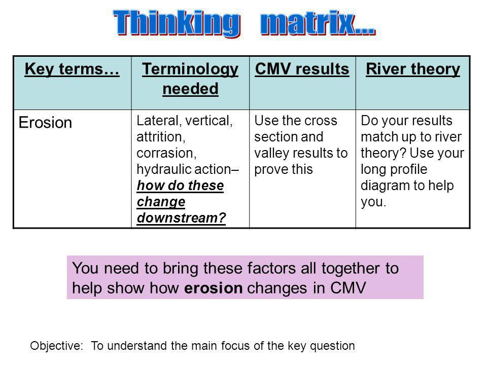 Key terms…Terminology needed CMV resultsRiver theory Erosion Lateral, vertical, attrition, corrasion, hydraulic action– how do these change downstream