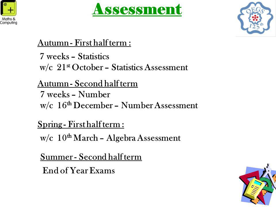 Assessment Autumn - First half term : Autumn - Second half term 7 weeks – Statistics w/c 21 st October – Statistics Assessment 7 weeks – Number w/c 16 th December – Number Assessment Summer - Second half term Spring - First half term : w/c 10 th March – Algebra Assessment End of Year Exams