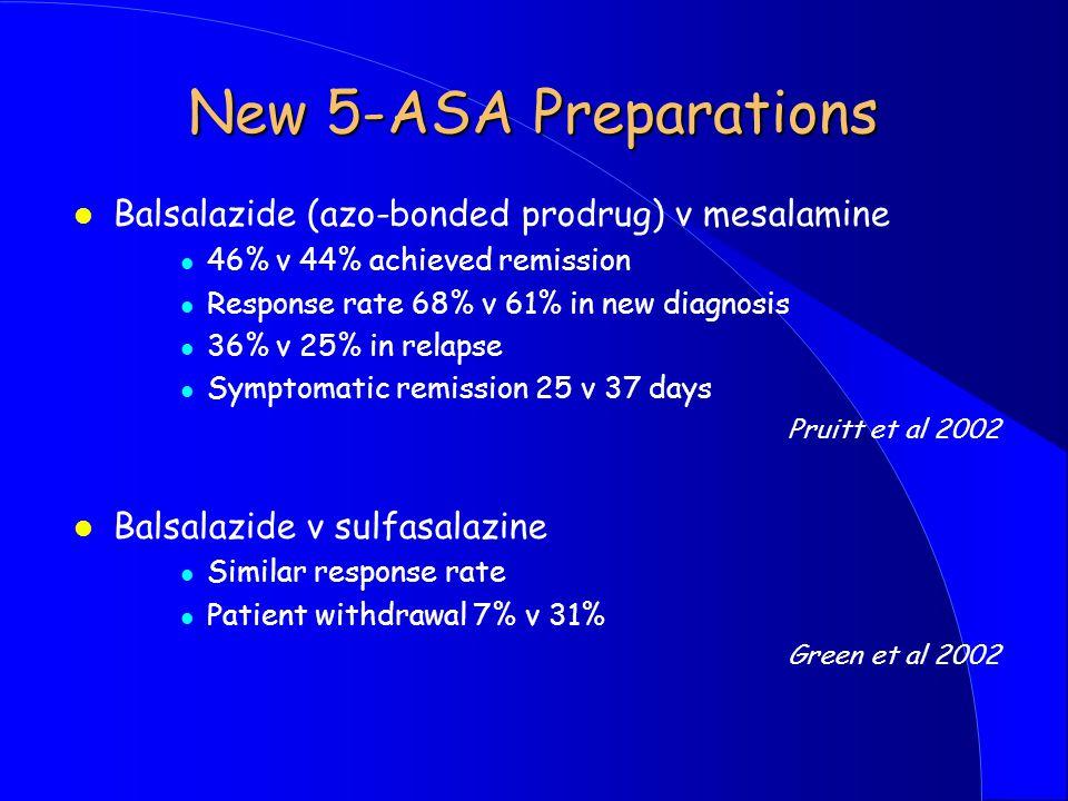 New 5-ASA Preparations l Balsalazide (azo-bonded prodrug) v mesalamine l 46% v 44% achieved remission l Response rate 68% v 61% in new diagnosis l 36% v 25% in relapse l Symptomatic remission 25 v 37 days Pruitt et al 2002 l Balsalazide v sulfasalazine l Similar response rate l Patient withdrawal 7% v 31% Green et al 2002