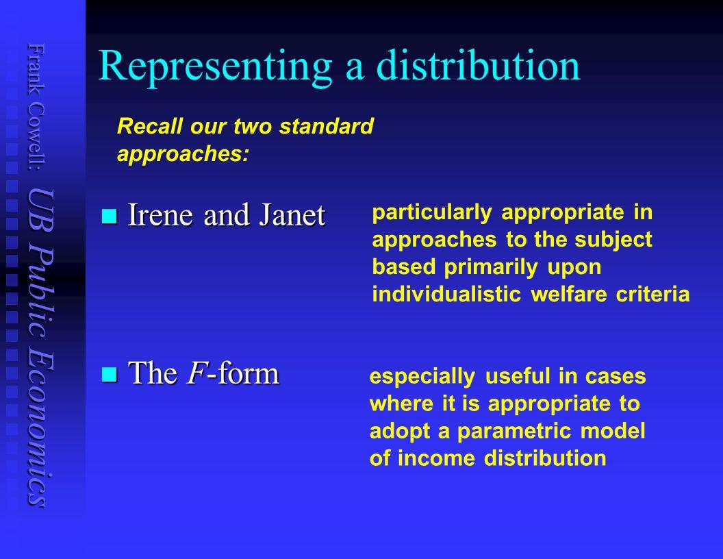 Frank Cowell: UB Public Economics First-order dominance F G Q(.; q) 1 0 q