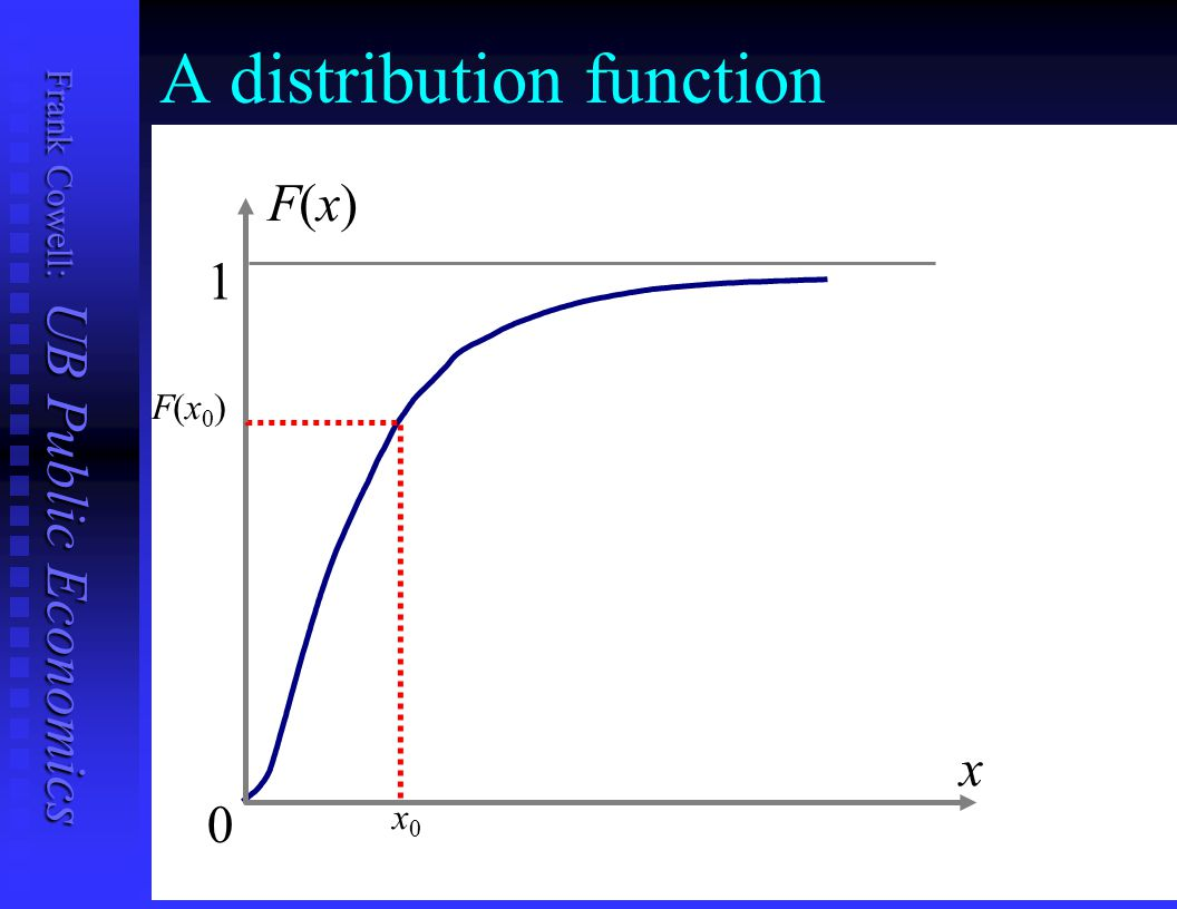 Frank Cowell: UB Public Economics The set of distributions We can imagine a typical distribution as belonging to some class F  F How should members of F be described or compared.