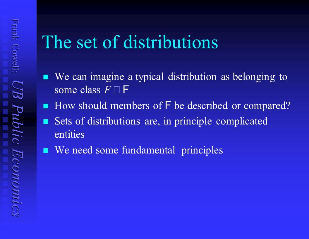 Frank Cowell: UB Public Economics Another fundamental question What makes a good set of principles.