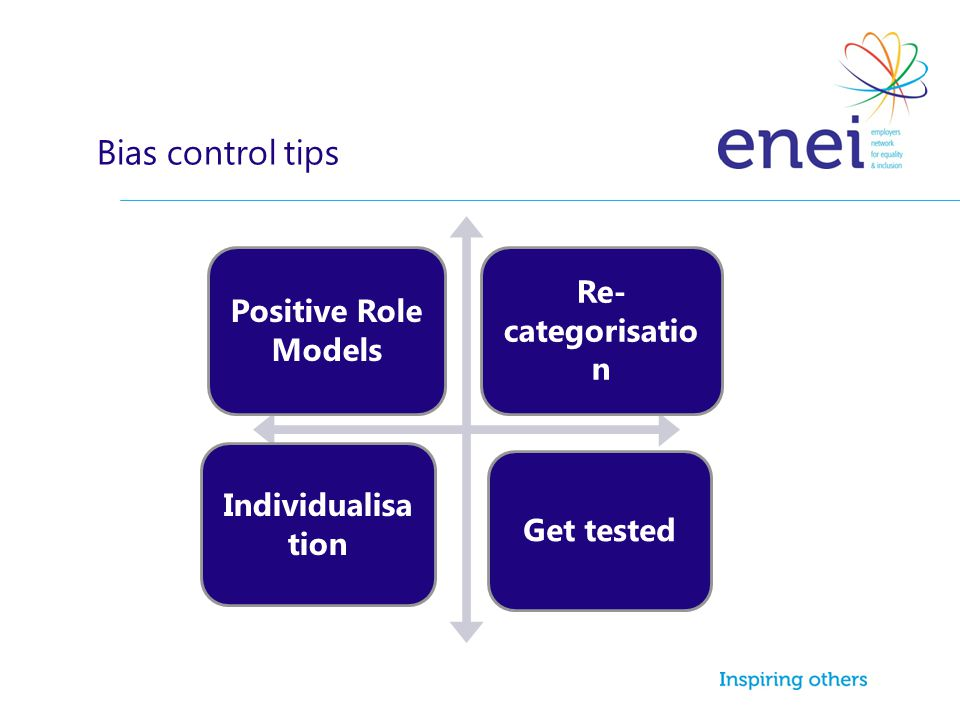 Bias control tips Positive Role Models Re- categorisatio n Individualisa tion Get tested