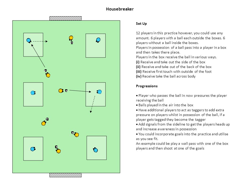 Score First - Combination Play and Shooting The size of the area is dependant on ages and abilities.
