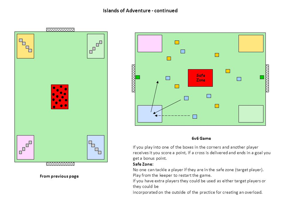 Pass and Move Two Reds play against 2v1 against a Yellow.