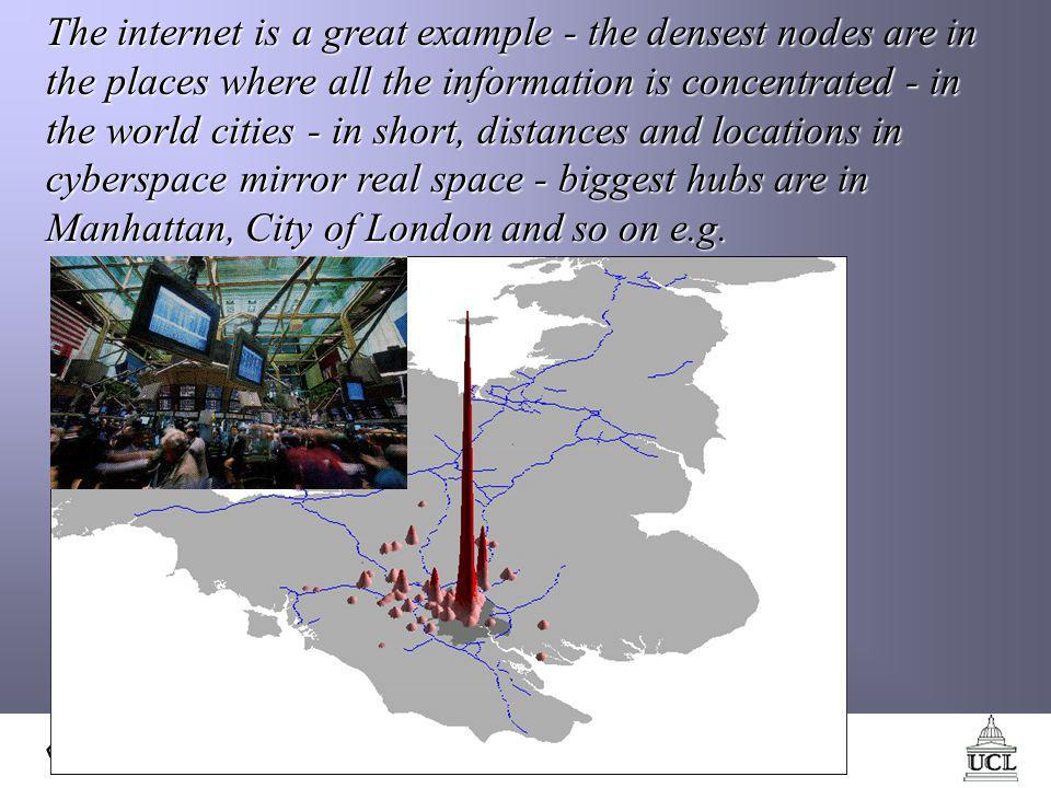 24 The Zipf Seminars at EMU-UM The internet is a great example - the densest nodes are in the places where all the information is concentrated - in the world cities - in short, distances and locations in cyberspace mirror real space - biggest hubs are in Manhattan, City of London and so on e.g.