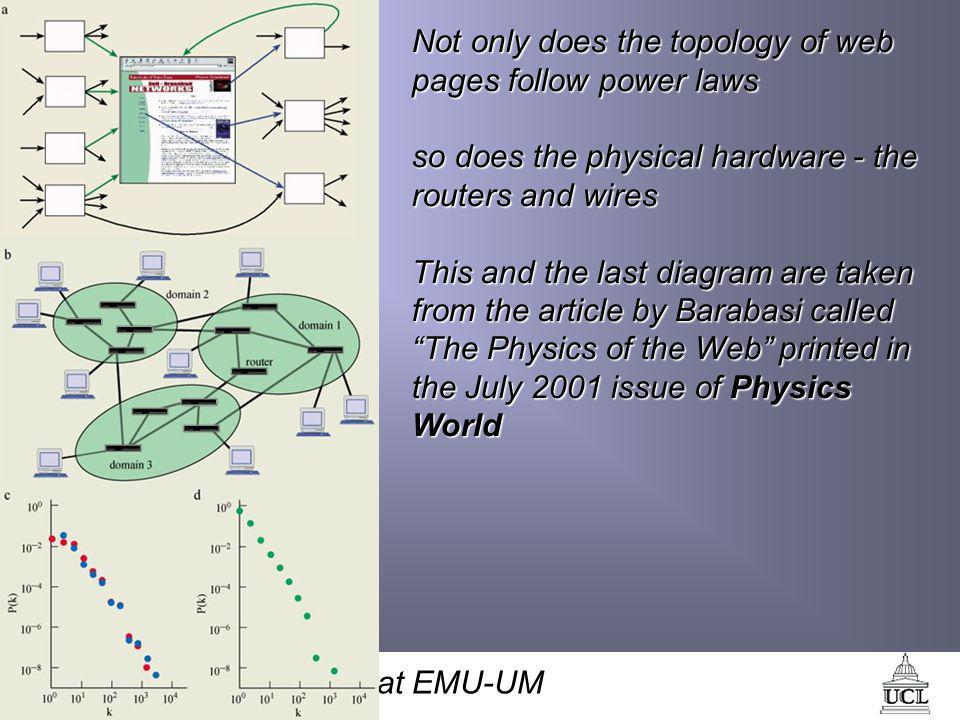 29 The Zipf Seminars at EMU-UM Not only does the topology of web pages follow power laws so does the physical hardware - the routers and wires This and the last diagram are taken from the article by Barabasi called The Physics of the Web printed in the July 2001 issue of Physics World