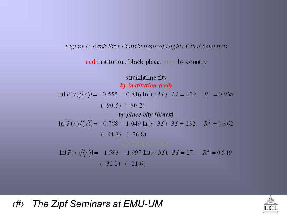 40 The Zipf Seminars at EMU-UM
