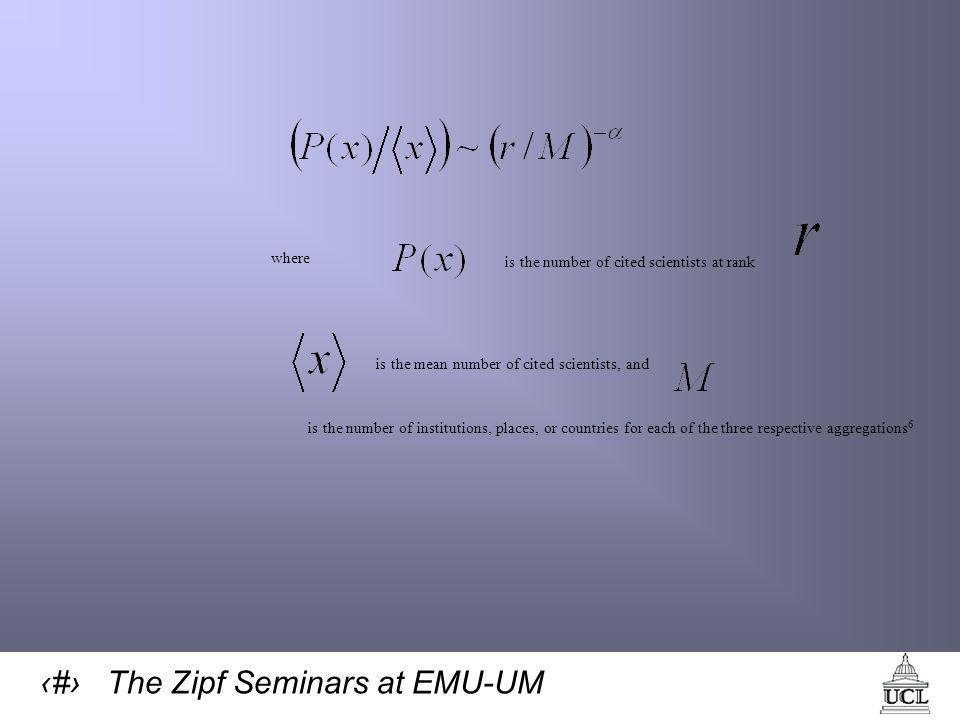 42 The Zipf Seminars at EMU-UM where is the number of cited scientists at rank is the mean number of cited scientists, and is the number of institutions, places, or countries for each of the three respective aggregations 6