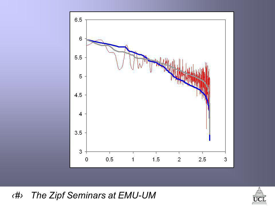 46 The Zipf Seminars at EMU-UM
