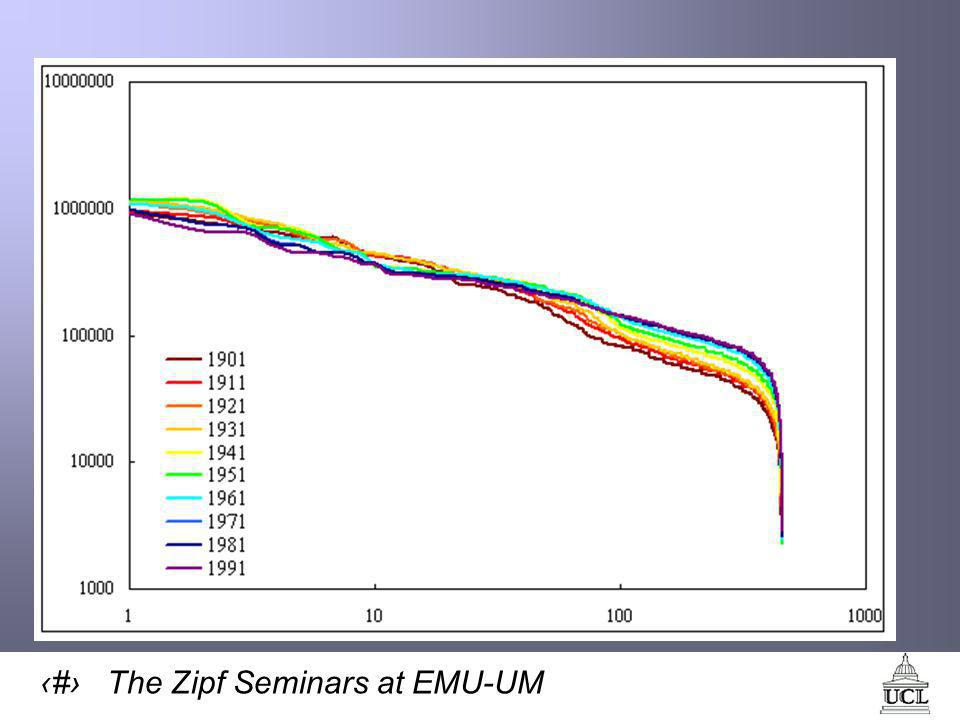 47 The Zipf Seminars at EMU-UM