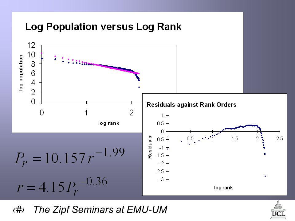 13 The Zipf Seminars at EMU-UM