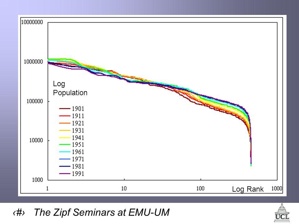 17 The Zipf Seminars at EMU-UM Log Population Log Rank