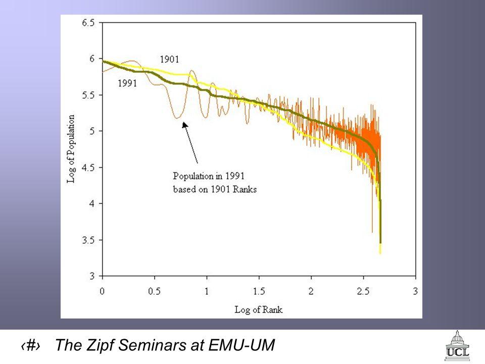 18 The Zipf Seminars at EMU-UM
