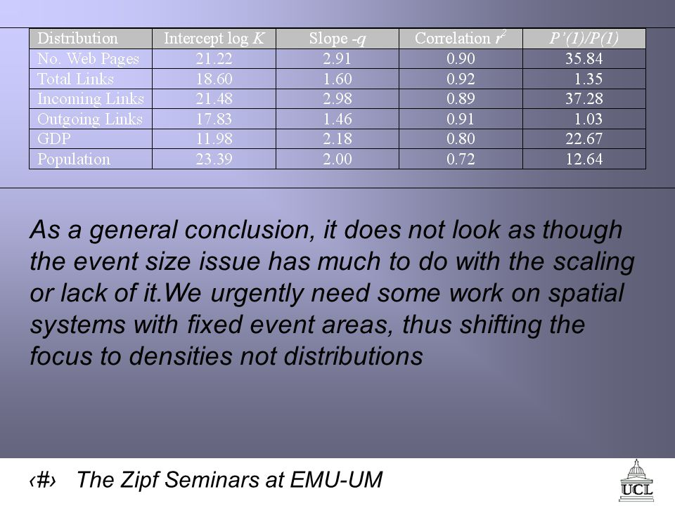 41 The Zipf Seminars at EMU-UM As a general conclusion, it does not look as though the event size issue has much to do with the scaling or lack of it.We urgently need some work on spatial systems with fixed event areas, thus shifting the focus to densities not distributions
