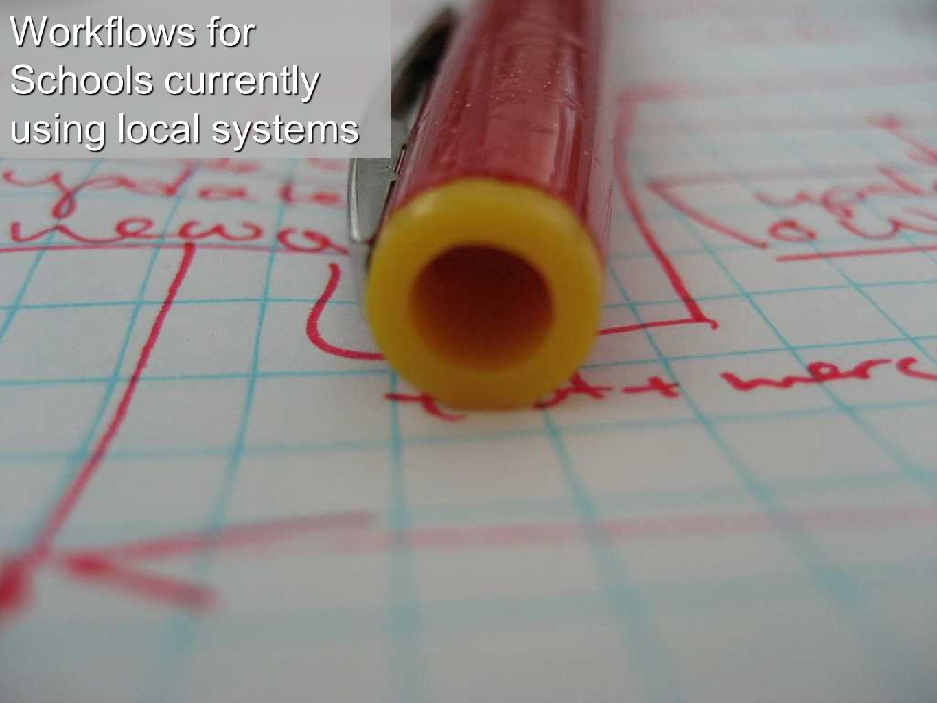 Workflows for Schools currently using local systems