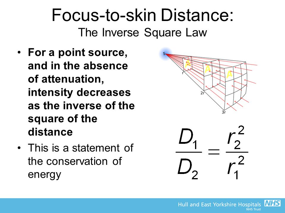 Focus-to-skin Distance: The Inverse Square Law For a point source, and in the absence of attenuation, intensity decreases as the inverse of the square