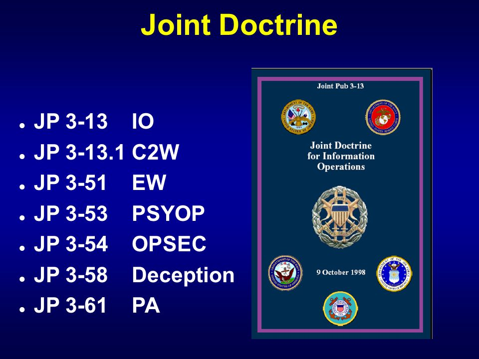 INFORMATION SUPERIORITY INFORMATION OPERATIONS AFDD 2-5 Successfully executed Information Operations achieve information superiority ISR Precision Nav