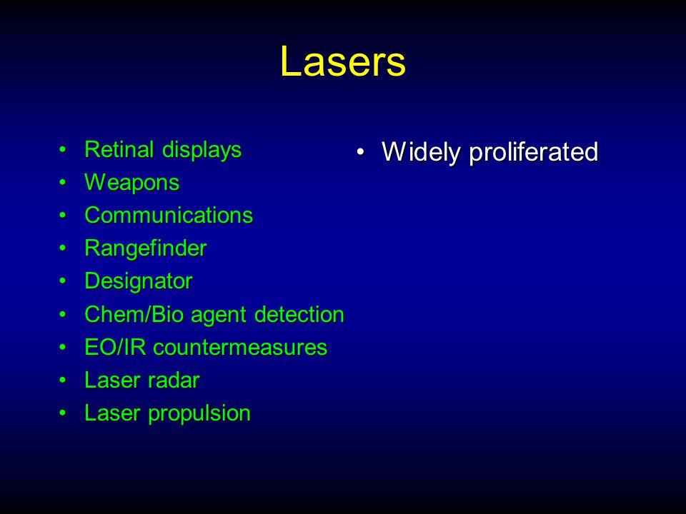 Lasers Retinal displaysRetinal displays WeaponsWeapons CommunicationsCommunications RangefinderRangefinder DesignatorDesignator Chem/Bio agent detectionChem/Bio agent detection EO/IR countermeasuresEO/IR countermeasures Laser radarLaser radar Laser propulsionLaser propulsion Widely proliferatedWidely proliferated