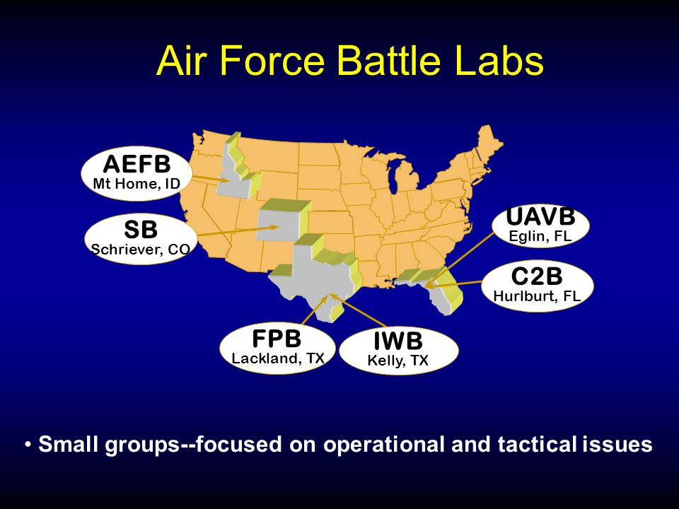 C2B Hurlburt, FL AEFB Mt Home, ID SB Schriever, CO IWB Kelly, TX UAVB Eglin, FL FPB Lackland, TX Small groups--focused on operational and tactical issues Air Force Battle Labs