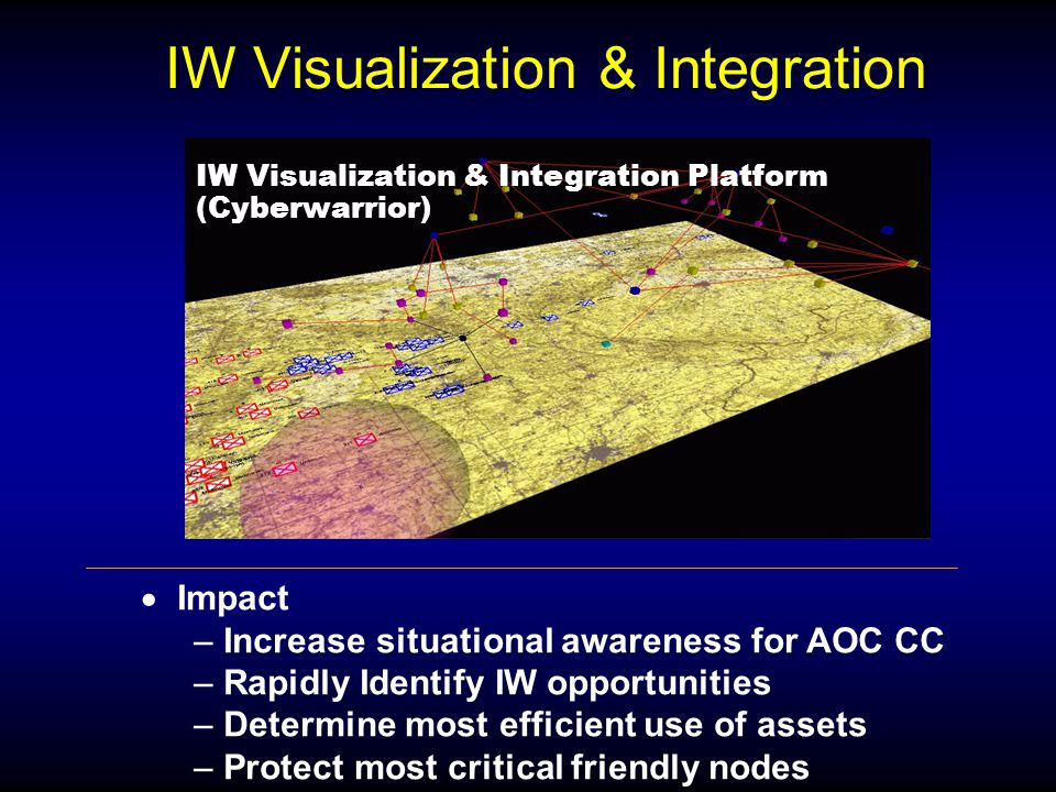  Impact – Increase situational awareness for AOC CC – Rapidly Identify IW opportunities – Determine most efficient use of assets – Protect most critical friendly nodes IW Visualization & Integration IW Visualization & Integration Platform (Cyberwarrior)