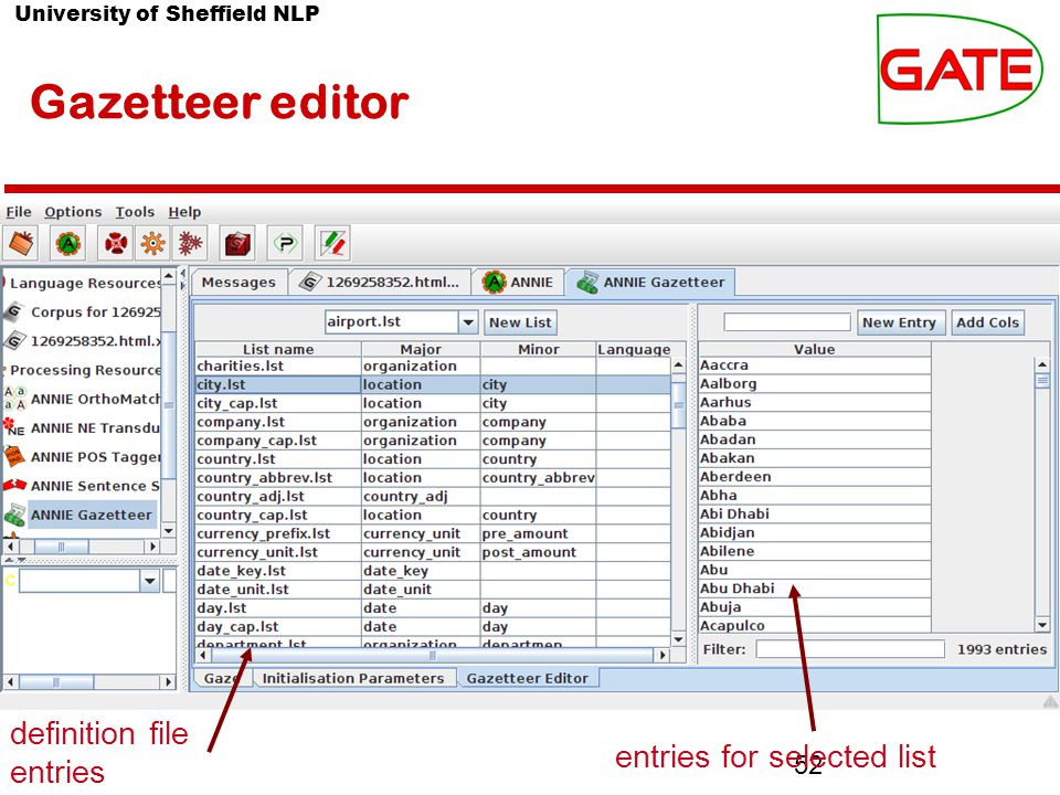University of Sheffield NLP 52 Gazetteer editor definition file entries entries for selected list