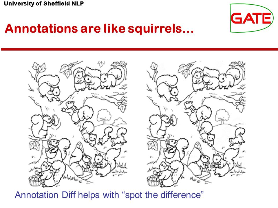 University of Sheffield NLP Annotations are like squirrels… Annotation Diff helps with spot the difference