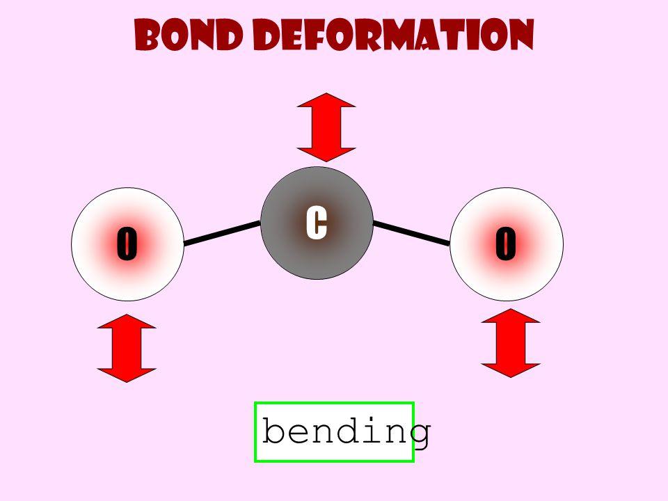 O C O bending
