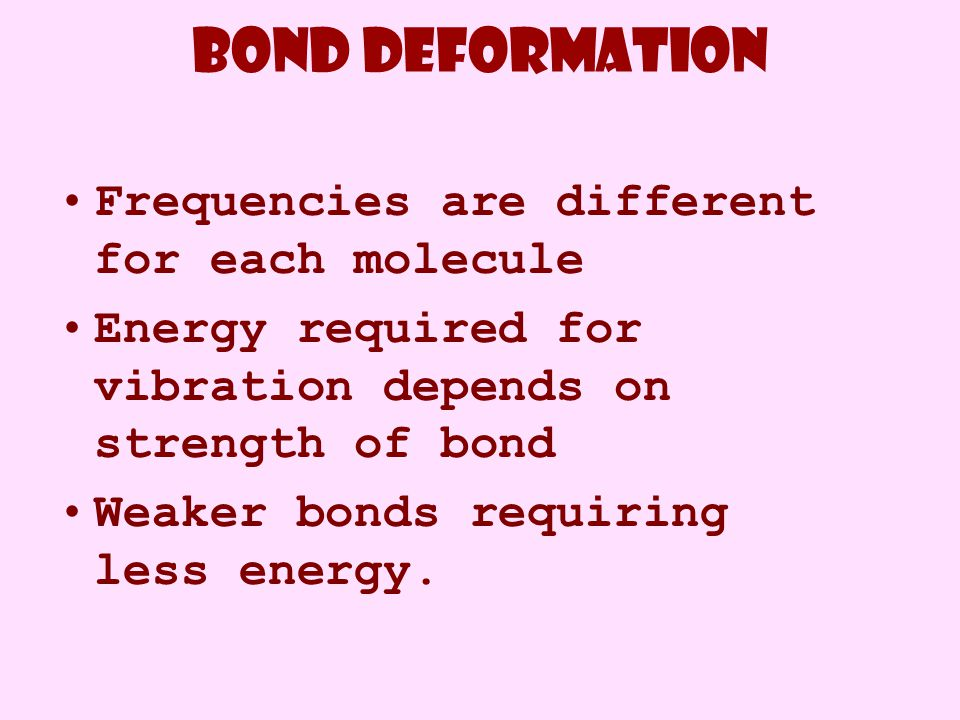 Bond deformation Frequencies are different for each molecule Energy required for vibration depends on strength of bond Weaker bonds requiring less energy.
