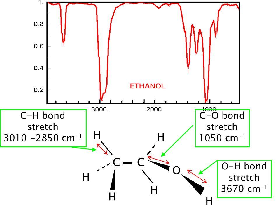 O CC H H H H H H O-H bond stretch 3670 cm -1 C-O bond stretch 1050 cm -1 C-H bond stretch 3010 -2850 cm -1