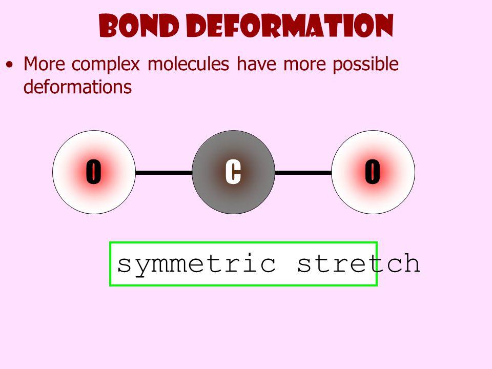 Bond deformation More complex molecules have more possible deformations OCO symmetric stretch