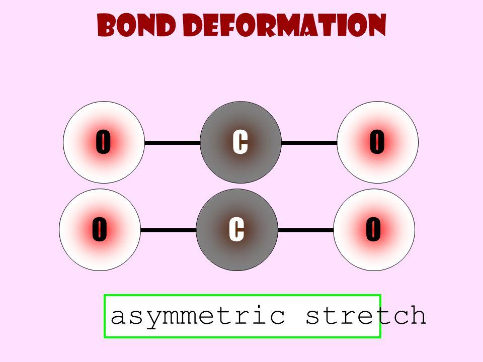 Bond deformation OCO OCO asymmetric stretch