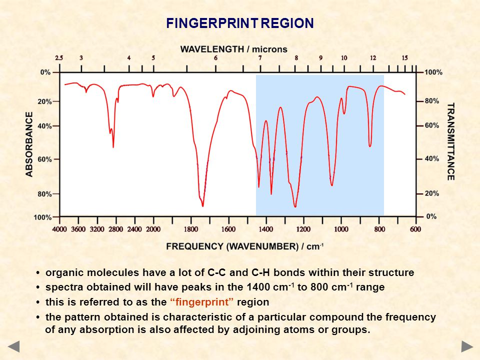 FINGERPRINT REGION organic molecules have a lot of C-C and C-H bonds within their structure spectra obtained will have peaks in the 1400 cm -1 to 800