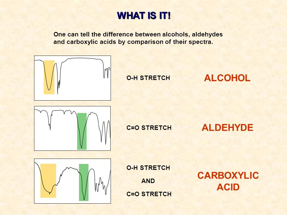 WHAT IS IT! O-H STRETCH C=O STRETCH O-H STRETCH C=O STRETCH AND ALCOHOL ALDEHYDE CARBOXYLIC ACID One can tell the difference between alcohols, aldehyd