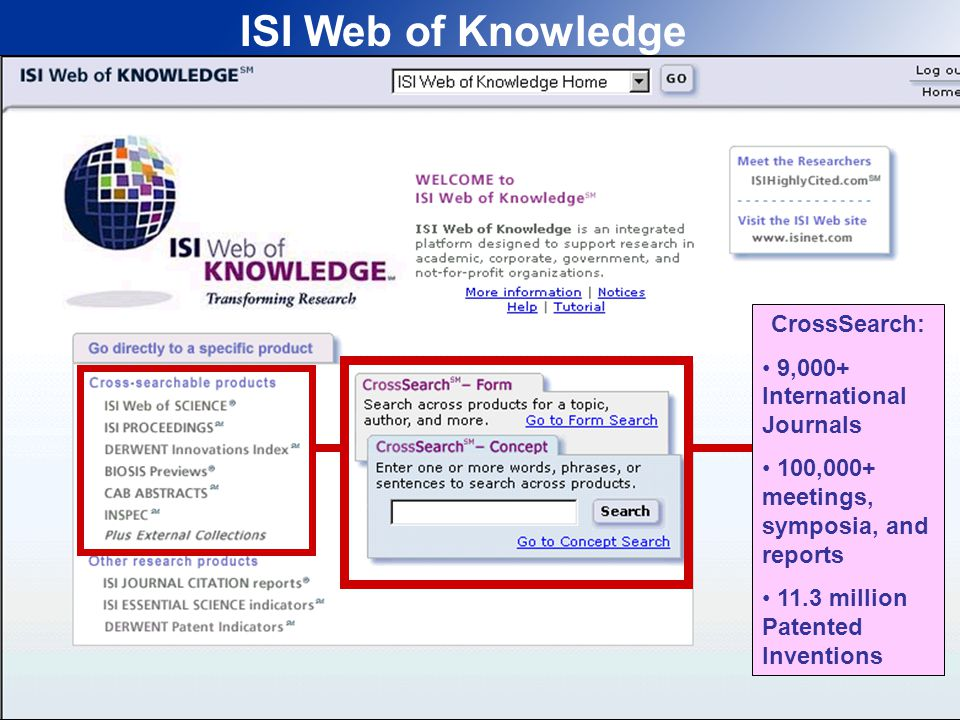 ISI Web of Knowledge ISI products are registered trademarks and service marks used under license.