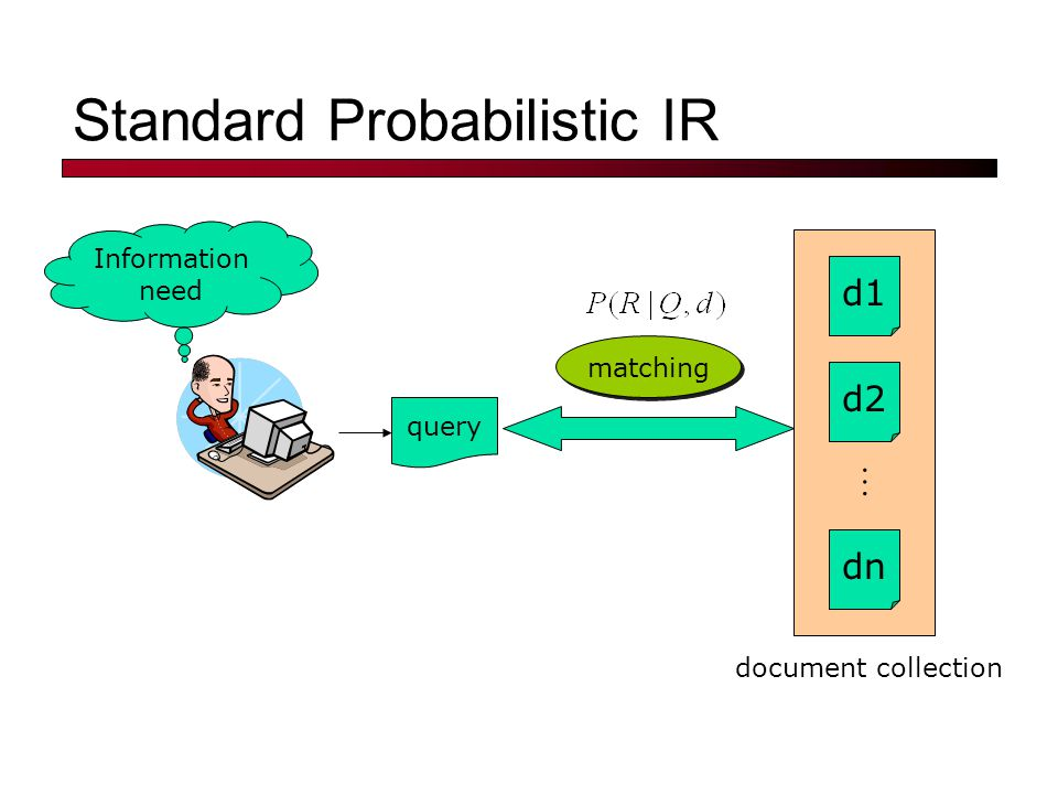 IR based on Language Models (LM) query d1 d2 dn … Information need document collection generation … A common search heuristic is to use words that you expect to find in matching documents as your query.