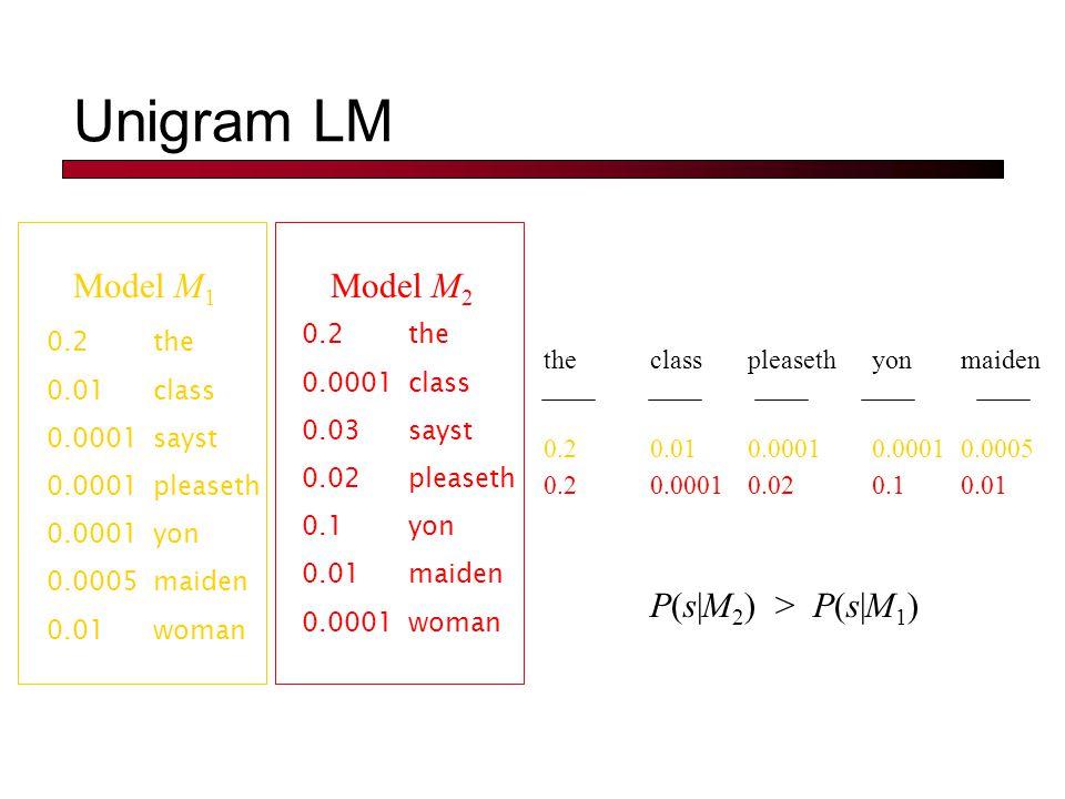 Example Document Collection d 1 : Xerox reports a profit but revenue is down d 2 : Lucent narrows quarter loss but revenue decreases further Model Unigram LM ( = ½ ) Query: q: revenue down