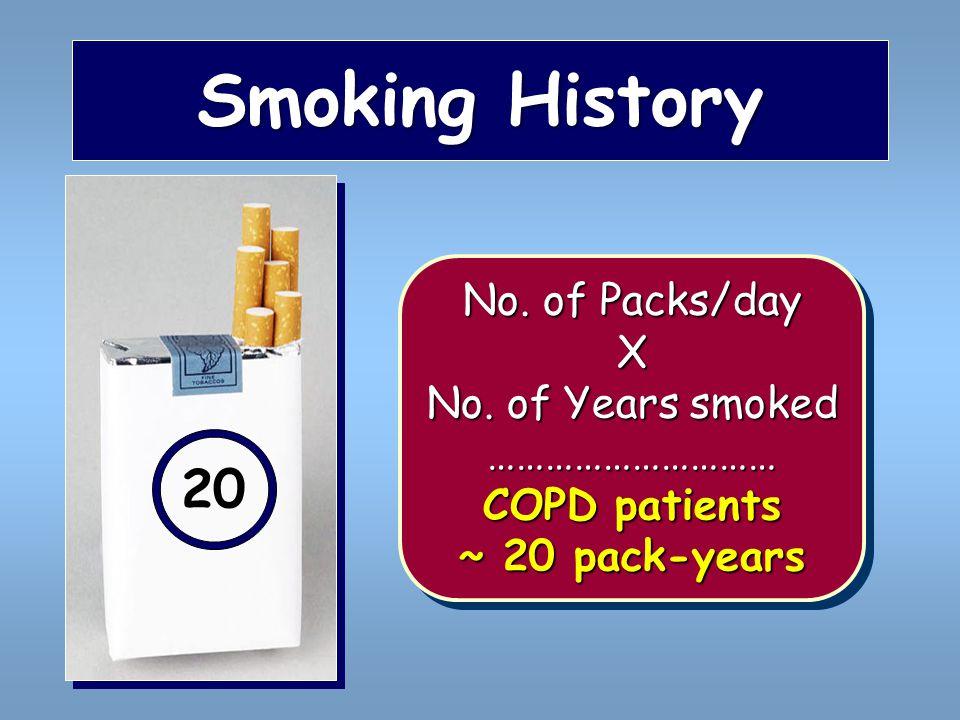 Smoking History No. of Packs/day X No. of Years smoked ………………………… COPD patients ~ 20 pack-years No. of Packs/day X No. of Years smoked ………………………… COPD