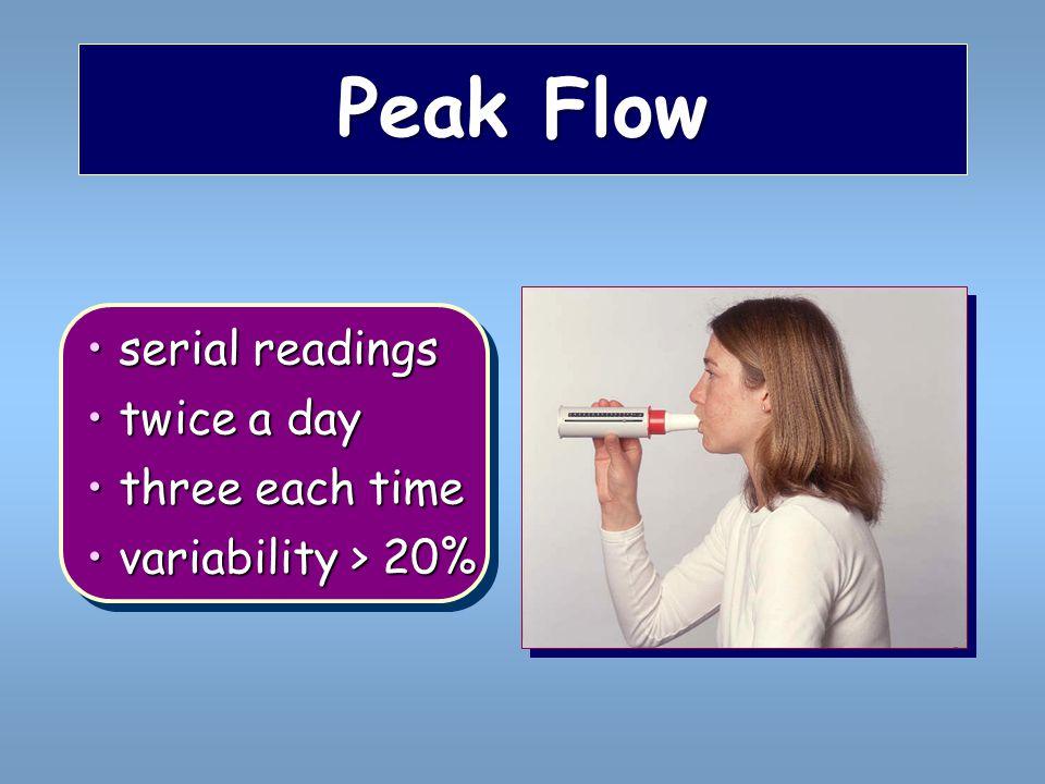 Peak Flow serial readings serial readings twice a day twice a day three each time three each time variability > 20% variability > 20% serial readings
