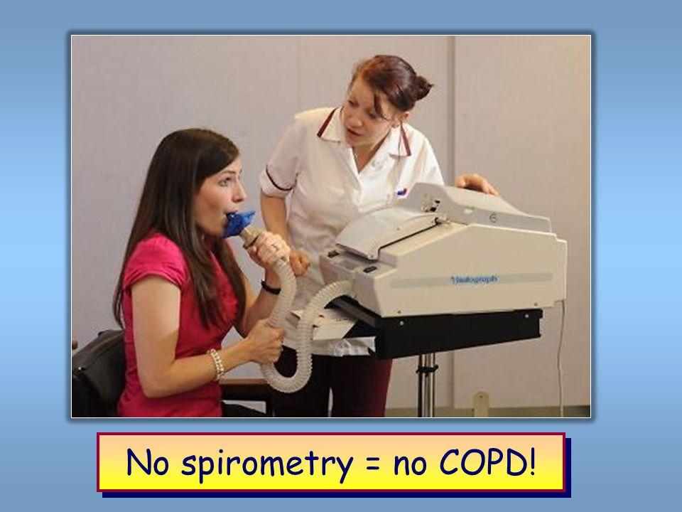 No spirometry = no COPD!