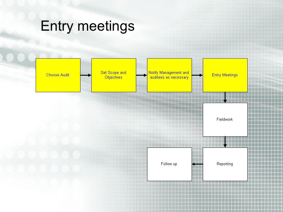 Entry meetings