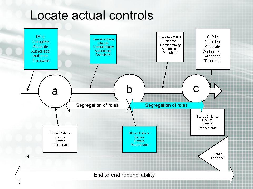 Locate actual controls