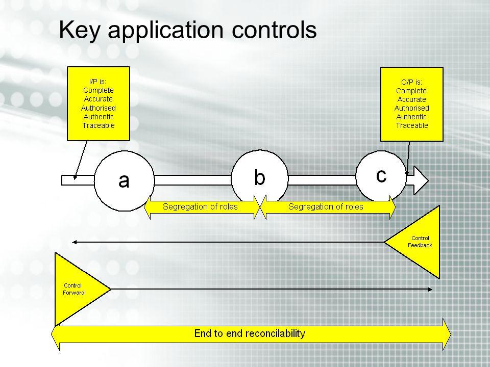 Key network controls
