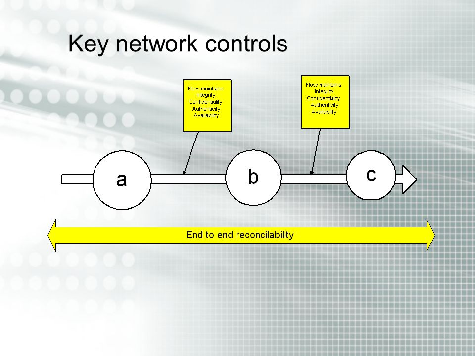 Key network controls