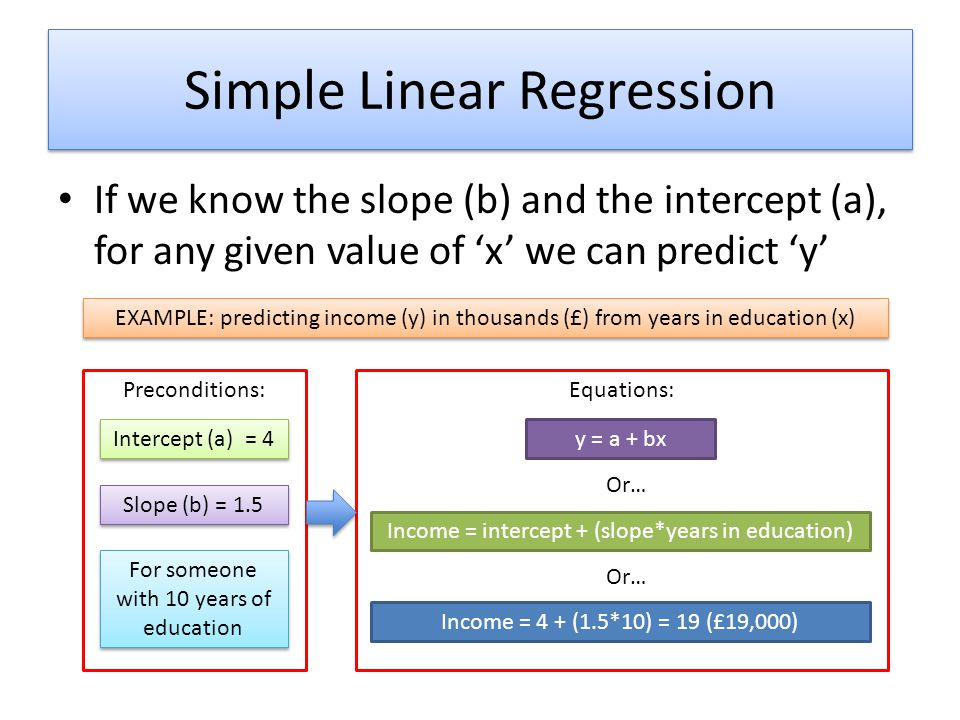 If we know the slope (b) and the intercept (a), for any given value of 'x' we can predict 'y' Preconditions: Simple Linear Regression EXAMPLE: predict